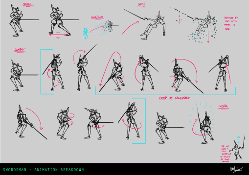 Main Character Animation Breakdown